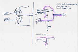 Treble Bleed Circuit Signal Path