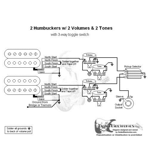 wiring diagram humbucker pickup wiring image les paul pickup wiring diagram two volume 3 les automotive on wiring diagram humbucker pickup