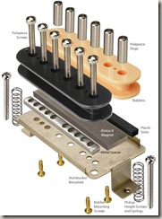 Humbucker Construction