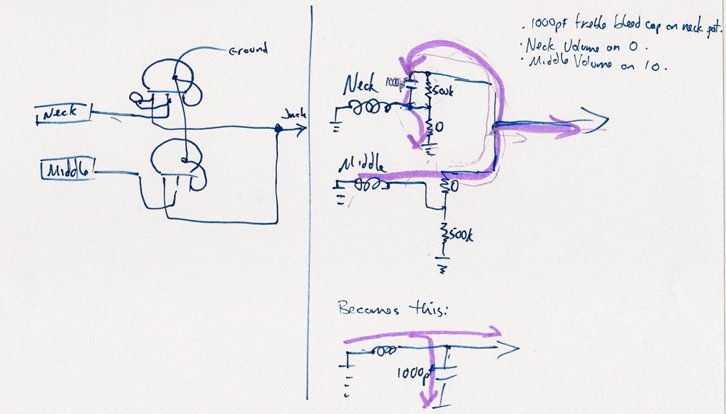 Treble Bleed Problem Circuit Drawing 1024x585 ideas for treble bleed problems planet z epiphone riviera custom p93 wiring diagram at alyssarenee.co