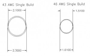 Wire Gauges Compared