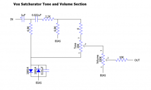 Vox Satchurator Tone and Volume Schematic